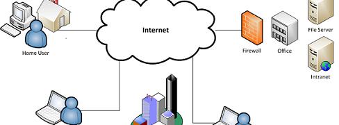Configurare-VPN